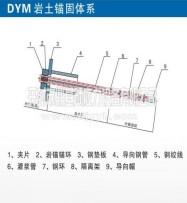 DYM岩土锚固体系